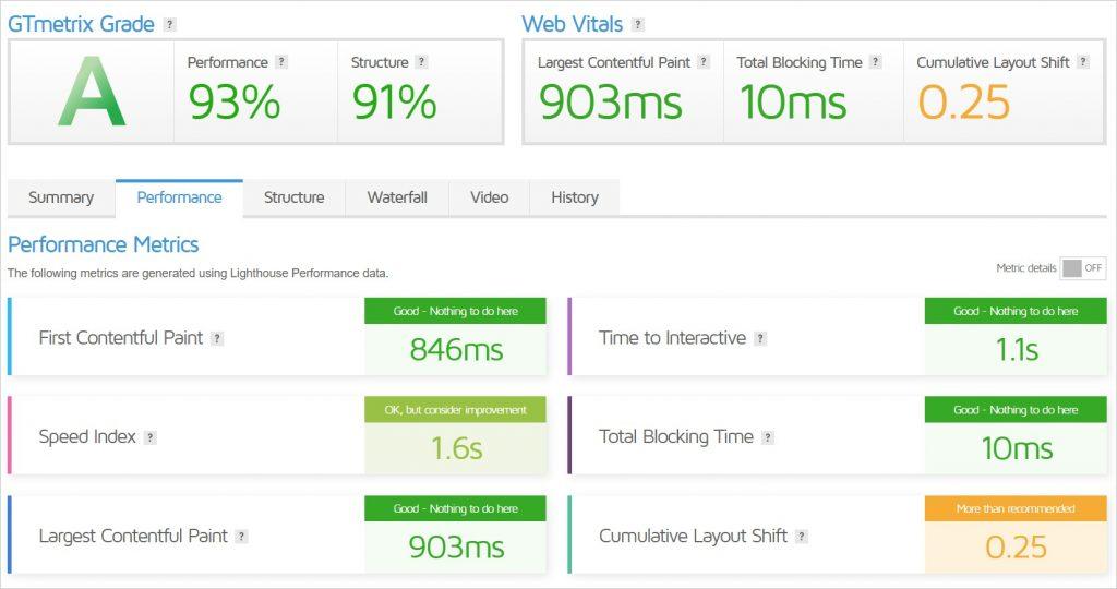 a screenshot of gtmetrix results showing website speed grade of a b2b website.