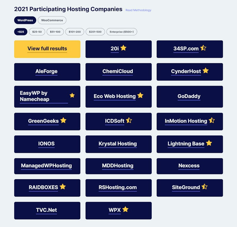 2021 Participating Hosting Companies