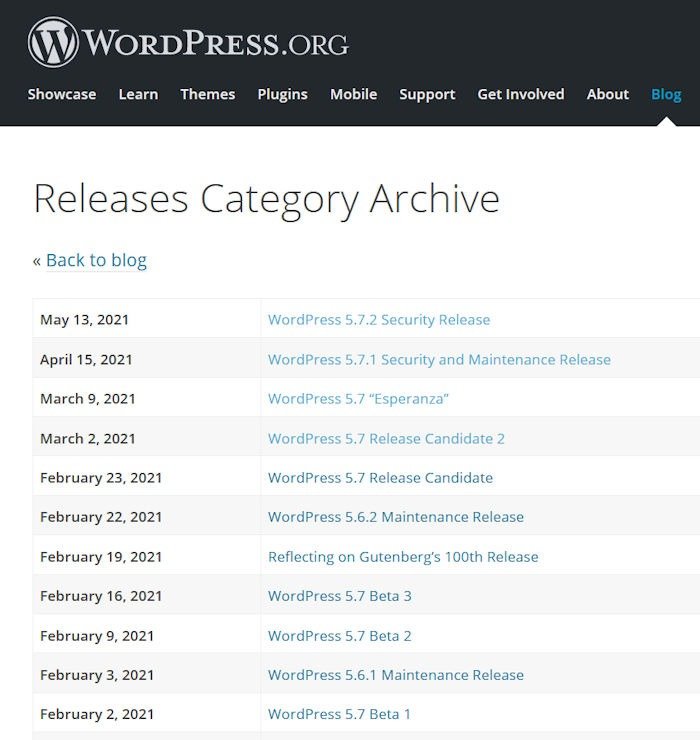 Wordpress Update Release History