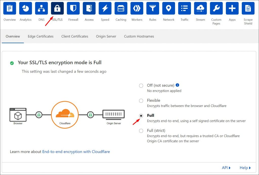 Adding full SSL encryption in Cloudflare