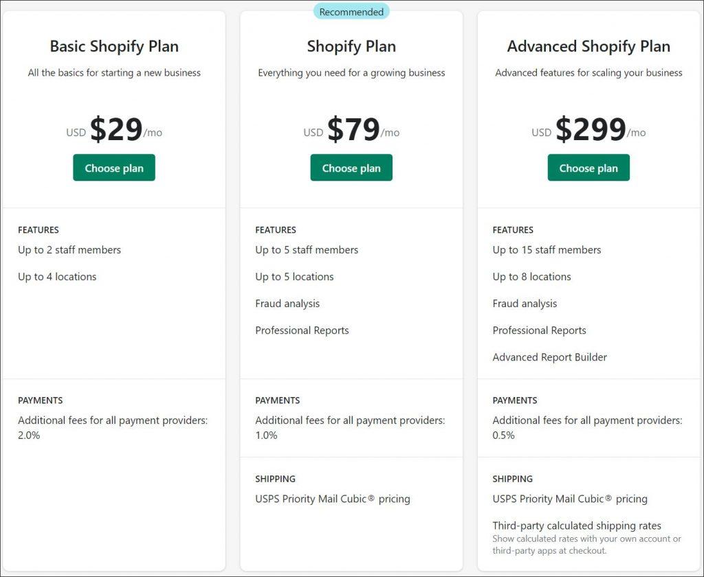 Choosing a plan for a Shopify WordPress integration